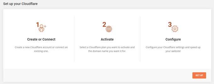 1-click SiteGround Cloudflare CDN
