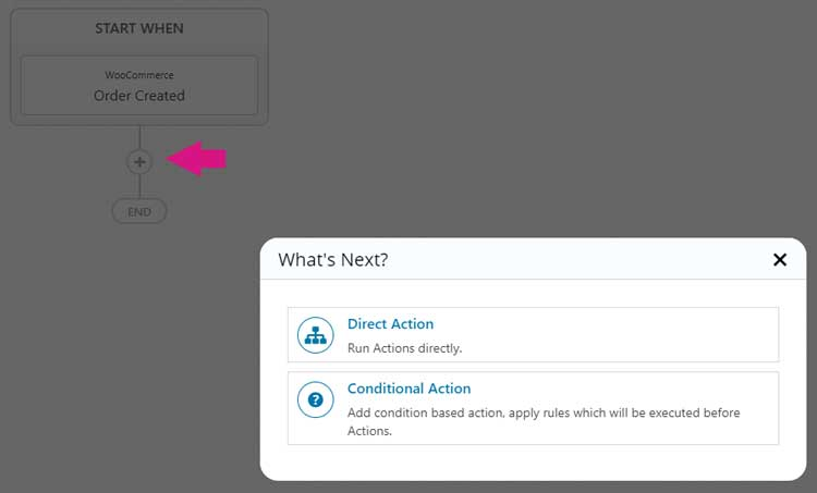 Create the first email in Autonami